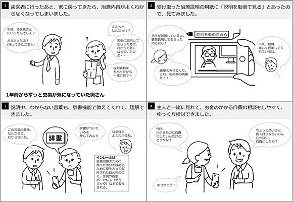 ストーリーボードとして表現されたアイデアの例